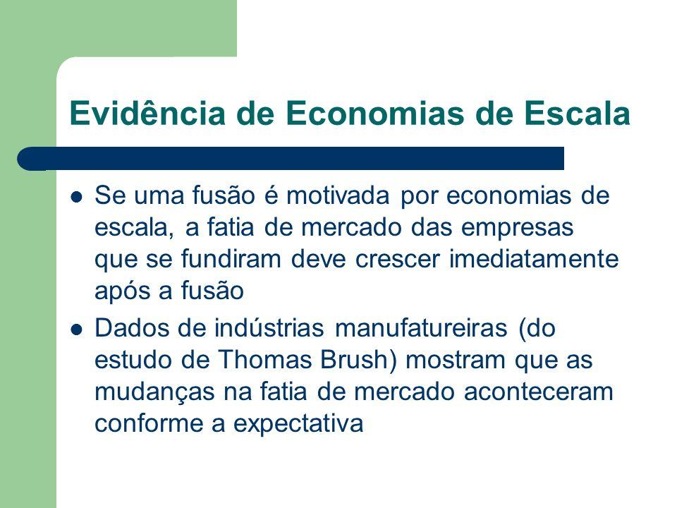 Evidência de Economias de Escala Se uma fusão é motivada por economias de escala, a fatia de mercado das empresas que se fundiram deve crescer imediat