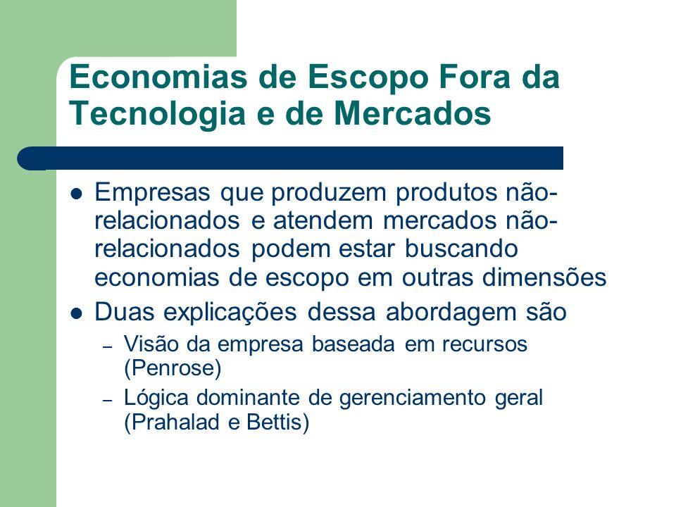 Economias de Escopo Fora da Tecnologia e de Mercados Empresas que produzem produtos não- relacionados e atendem mercados não- relacionados podem estar