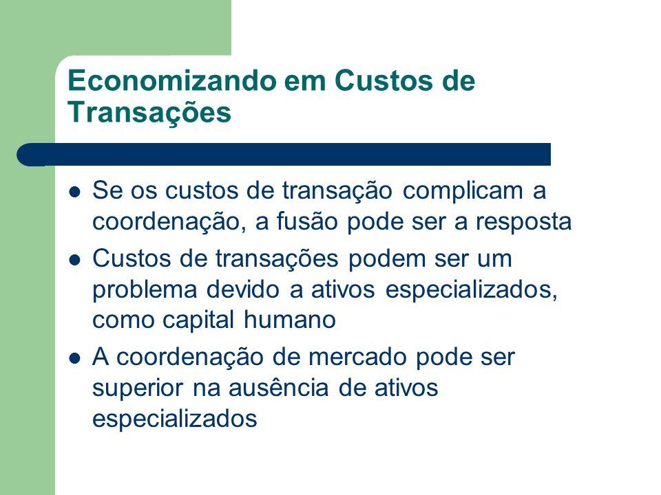 Economizando em Custos de Transações Se os custos de transação complicam a coordenação, a fusão pode ser a resposta Custos de transações podem ser um