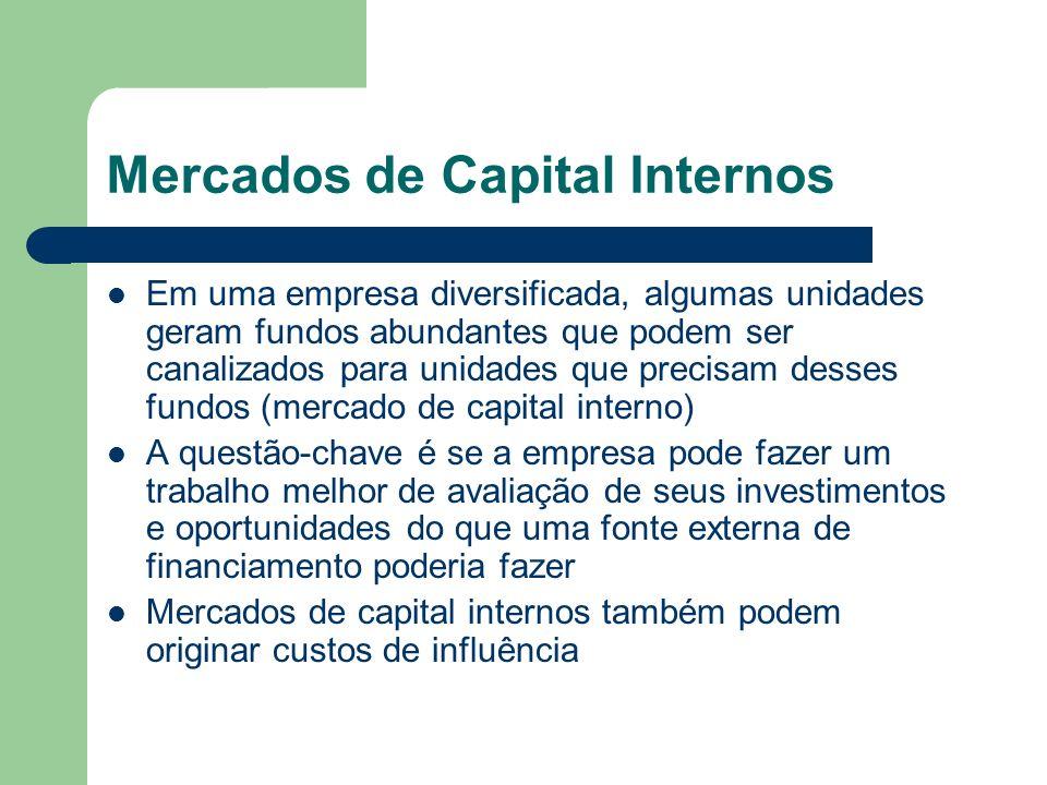 Mercados de Capital Internos Em uma empresa diversificada, algumas unidades geram fundos abundantes que podem ser canalizados para unidades que precis