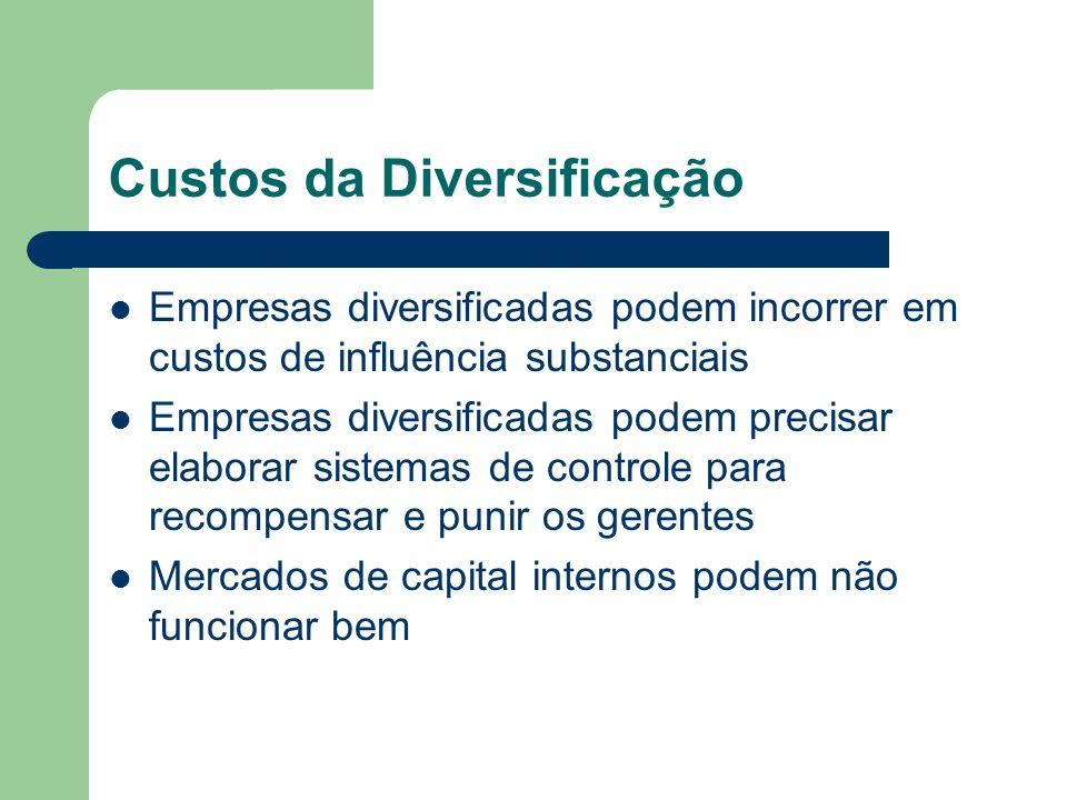 Custos da Diversificação Empresas diversificadas podem incorrer em custos de influência substanciais Empresas diversificadas podem precisar elaborar s