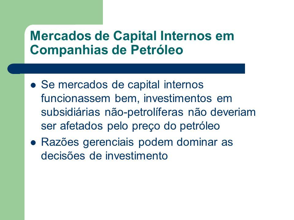Mercados de Capital Internos em Companhias de Petróleo Se mercados de capital internos funcionassem bem, investimentos em subsidiárias não-petrolífera