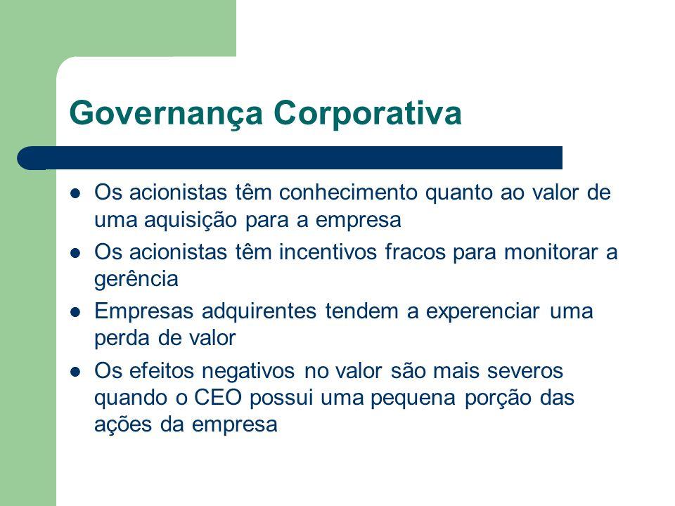 Governança Corporativa Os acionistas têm conhecimento quanto ao valor de uma aquisição para a empresa Os acionistas têm incentivos fracos para monitor