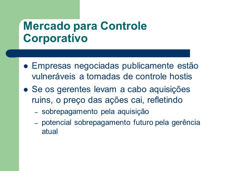 Mercado para Controle Corporativo Empresas negociadas publicamente estão vulneráveis a tomadas de controle hostis Se os gerentes levam a cabo aquisiçõ