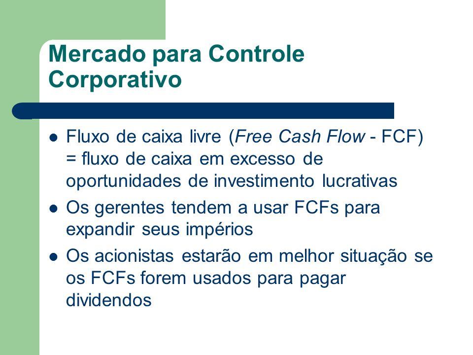 Mercado para Controle Corporativo Fluxo de caixa livre (Free Cash Flow - FCF) = fluxo de caixa em excesso de oportunidades de investimento lucrativas