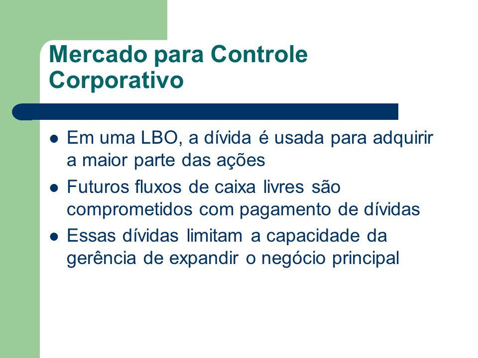 Mercado para Controle Corporativo Em uma LBO, a dívida é usada para adquirir a maior parte das ações Futuros fluxos de caixa livres são comprometidos