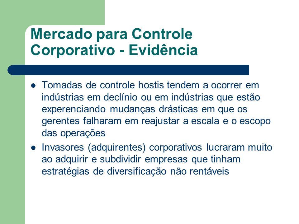 Mercado para Controle Corporativo - Evidência Tomadas de controle hostis tendem a ocorrer em indústrias em declínio ou em indústrias que estão experen