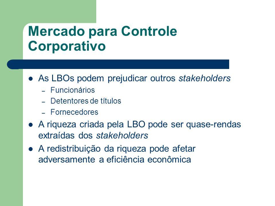 Mercado para Controle Corporativo As LBOs podem prejudicar outros stakeholders – Funcionários – Detentores de títulos – Fornecedores A riqueza criada
