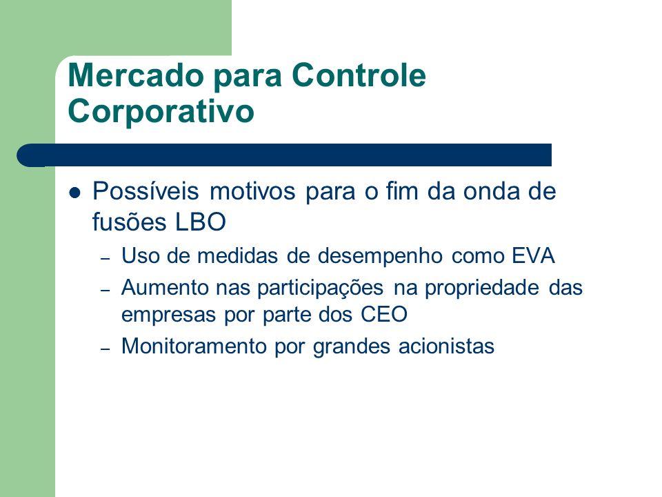 Mercado para Controle Corporativo Possíveis motivos para o fim da onda de fusões LBO – Uso de medidas de desempenho como EVA – Aumento nas participaçõ