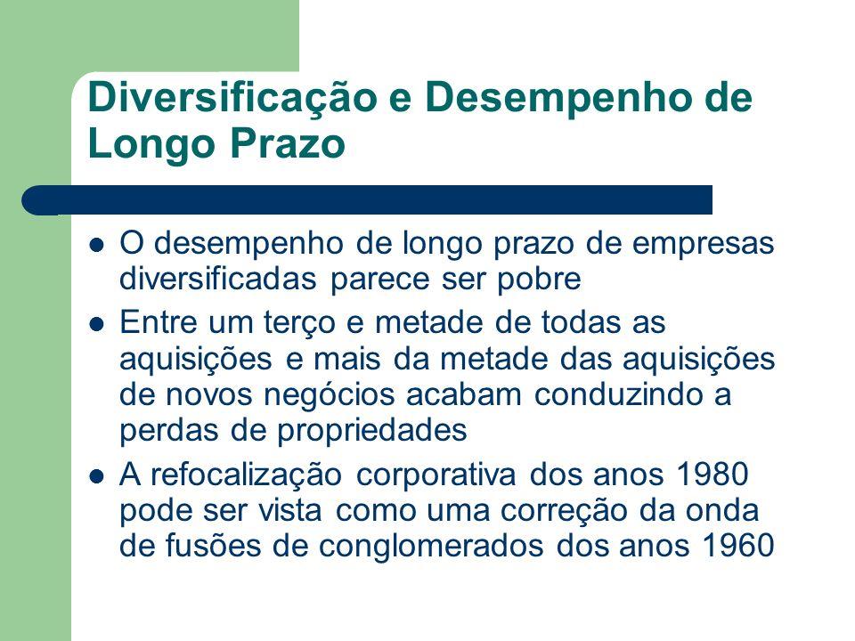 Diversificação e Desempenho de Longo Prazo O desempenho de longo prazo de empresas diversificadas parece ser pobre Entre um terço e metade de todas as
