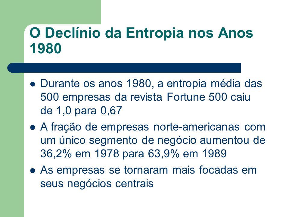 O Declínio da Entropia nos Anos 1980 Durante os anos 1980, a entropia média das 500 empresas da revista Fortune 500 caiu de 1,0 para 0,67 A fração de