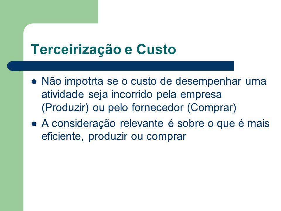 Terceirização e Custo Não impotrta se o custo de desempenhar uma atividade seja incorrido pela empresa (Produzir) ou pelo fornecedor (Comprar) A consi