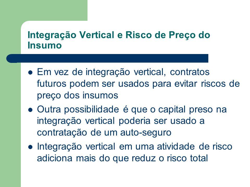 Integração Vertical e Risco de Preço do Insumo Em vez de integração vertical, contratos futuros podem ser usados para evitar riscos de preço dos insum