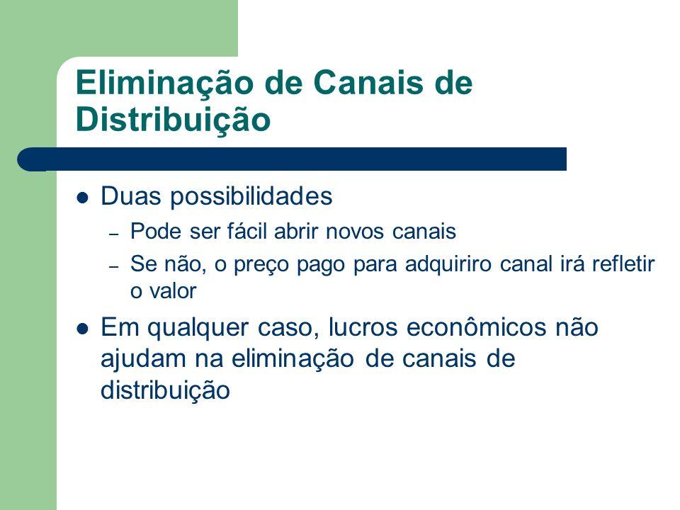 Eliminação de Canais de Distribuição Duas possibilidades – Pode ser fácil abrir novos canais – Se não, o preço pago para adquiriro canal irá refletir