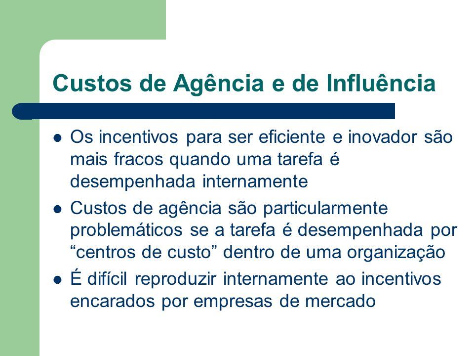 Custos de Agência e de Influência Os incentivos para ser eficiente e inovador são mais fracos quando uma tarefa é desempenhada internamente Custos de