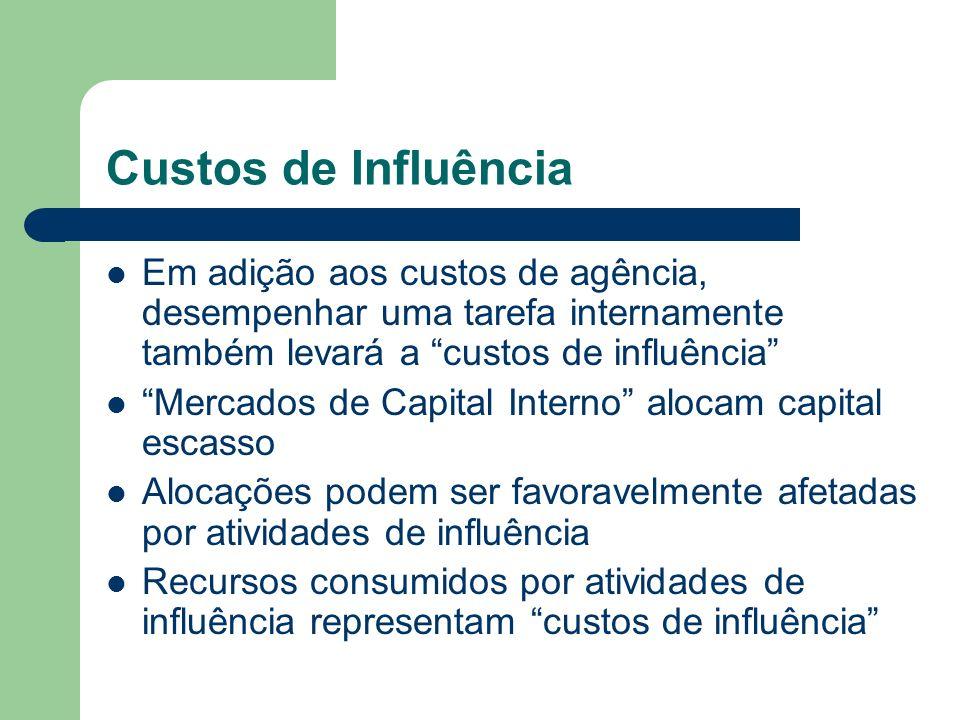 Custos de Influência Em adição aos custos de agência, desempenhar uma tarefa internamente também levará a custos de influência Mercados de Capital Int