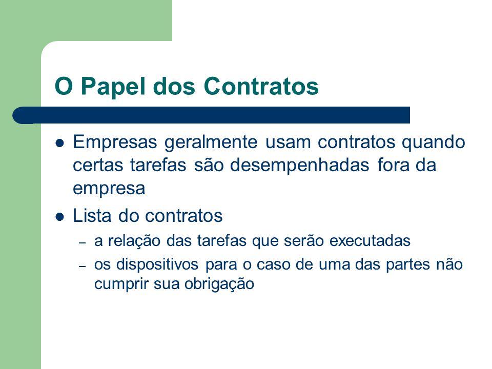 O Papel dos Contratos Empresas geralmente usam contratos quando certas tarefas são desempenhadas fora da empresa Lista do contratos – a relação das ta