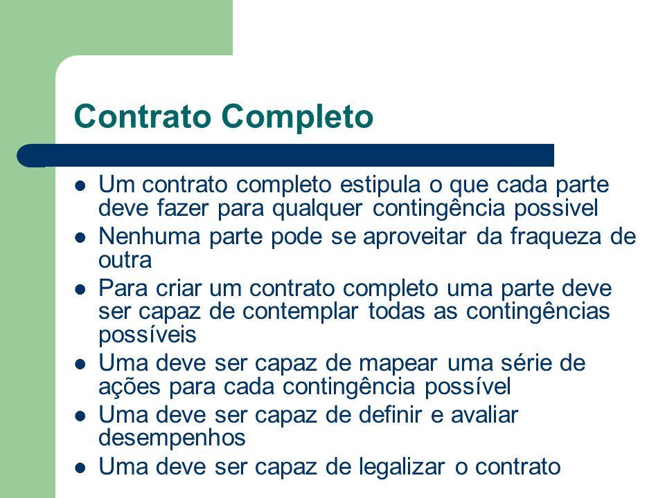 Contrato Completo Um contrato completo estipula o que cada parte deve fazer para qualquer contingência possivel Nenhuma parte pode se aproveitar da fr
