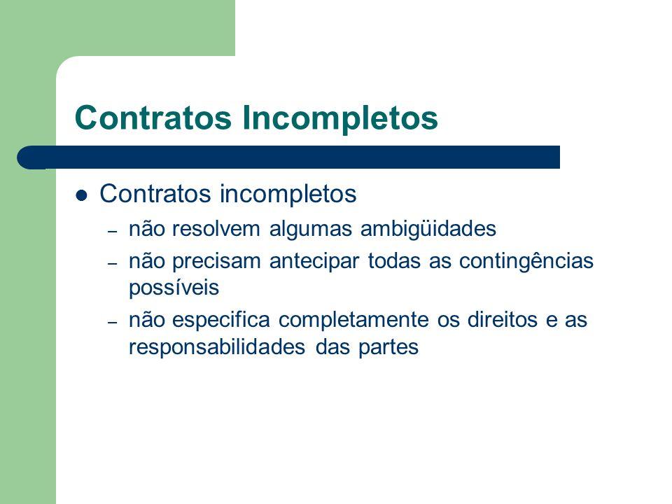 Contratos Incompletos Contratos incompletos – não resolvem algumas ambigüidades – não precisam antecipar todas as contingências possíveis – não especi