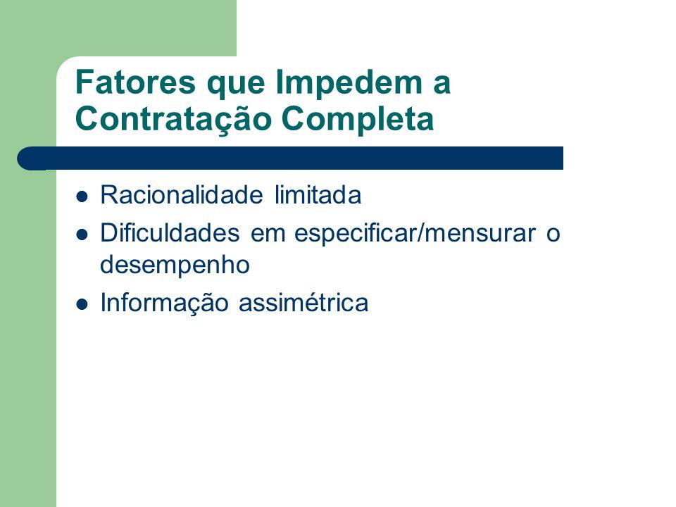 Fatores que Impedem a Contratação Completa Racionalidade limitada Dificuldades em especificar/mensurar o desempenho Informação assimétrica