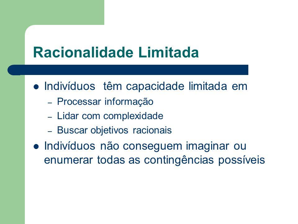 Racionalidade Limitada Indivíduos têm capacidade limitada em – Processar informação – Lidar com complexidade – Buscar objetivos racionais Indivíduos n
