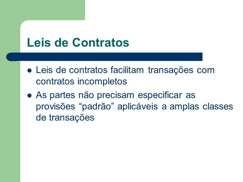 Leis de Contratos Leis de contratos facilitam transações com contratos incompletos As partes não precisam especificar as provisões padrão aplicáveis a
