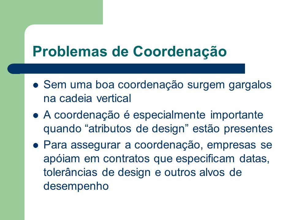 Problemas de Coordenação Sem uma boa coordenação surgem gargalos na cadeia vertical A coordenação é especialmente importante quando atributos de desig