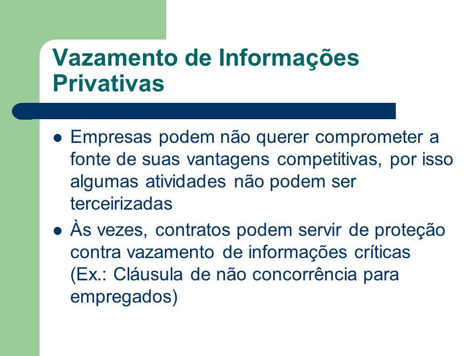 Vazamento de Informações Privativas Empresas podem não querer comprometer a fonte de suas vantagens competitivas, por isso algumas atividades não pode