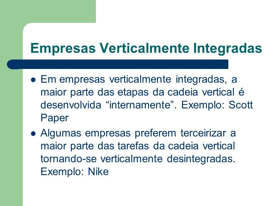 Empresas Verticalmente Integradas Em empresas verticalmente integradas, a maior parte das etapas da cadeia vertical é desenvolvida internamente. Exemp