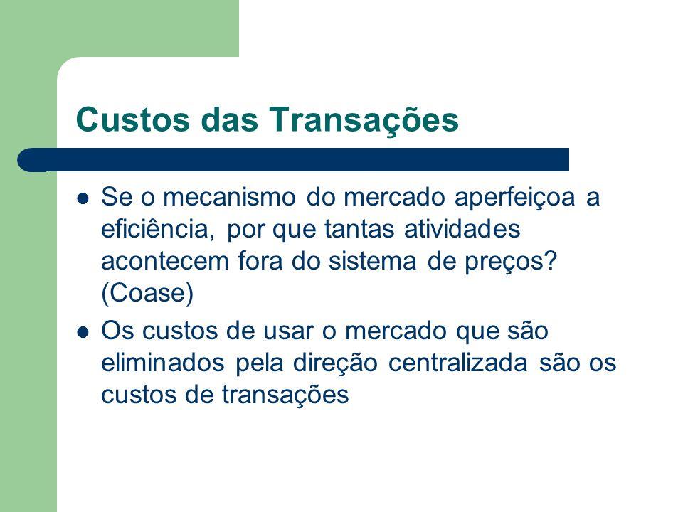 Custos das Transações Se o mecanismo do mercado aperfeiçoa a eficiência, por que tantas atividades acontecem fora do sistema de preços? (Coase) Os cus