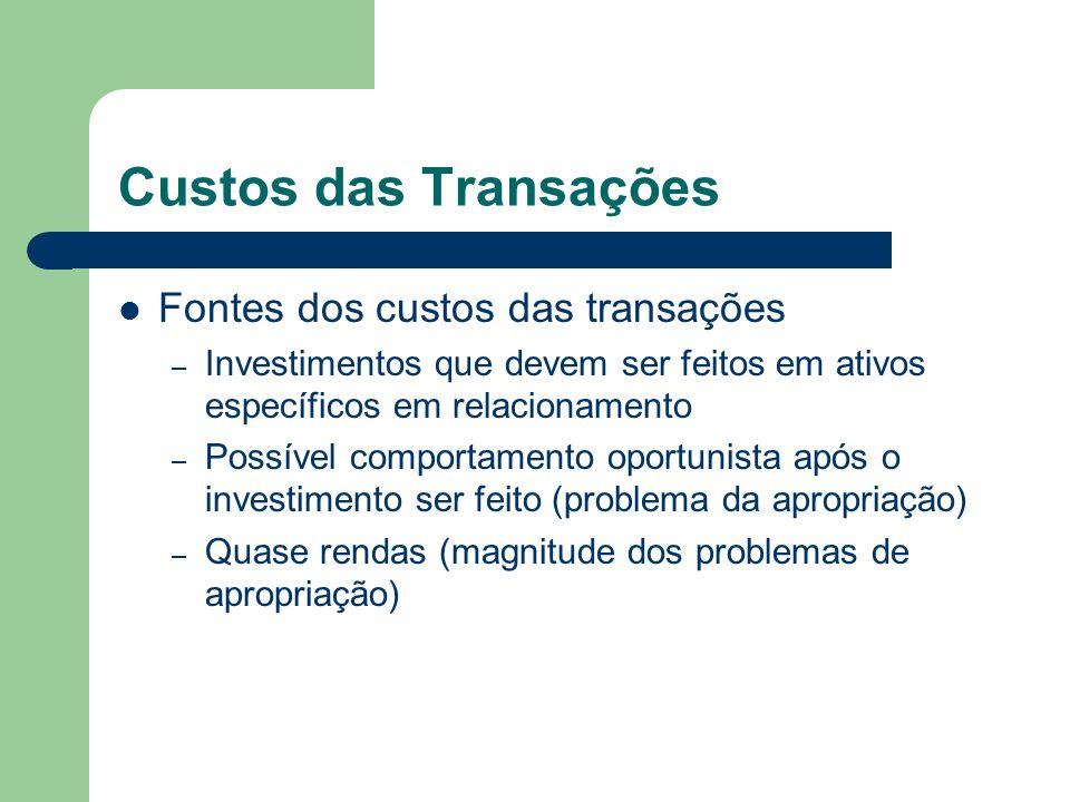 Custos das Transações Fontes dos custos das transações – Investimentos que devem ser feitos em ativos específicos em relacionamento – Possível comport