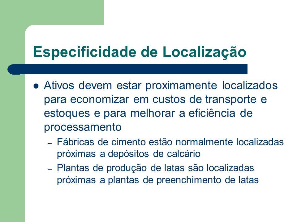 Especificidade de Localização Ativos devem estar proximamente localizados para economizar em custos de transporte e estoques e para melhorar a eficiên