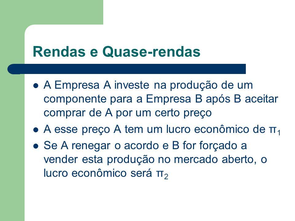 Rendas e Quase-rendas A Empresa A investe na produção de um componente para a Empresa B após B aceitar comprar de A por um certo preço A esse preço A