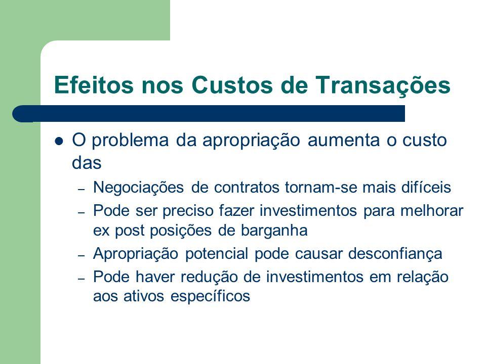 Efeitos nos Custos de Transações O problema da apropriação aumenta o custo das – Negociações de contratos tornam-se mais difíceis – Pode ser preciso f
