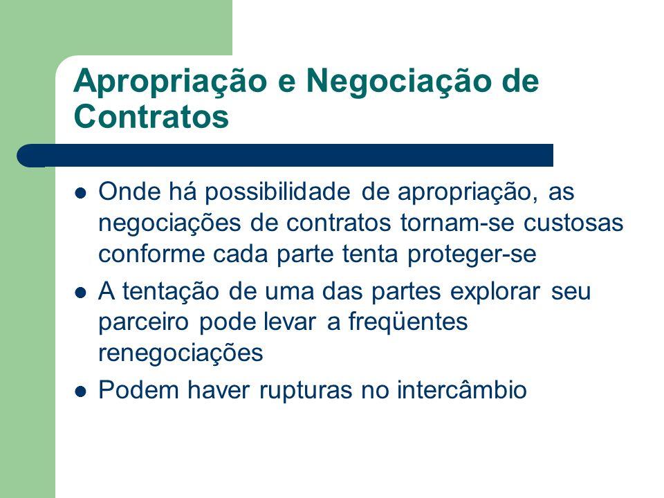 Apropriação e Negociação de Contratos Onde há possibilidade de apropriação, as negociações de contratos tornam-se custosas conforme cada parte tenta p