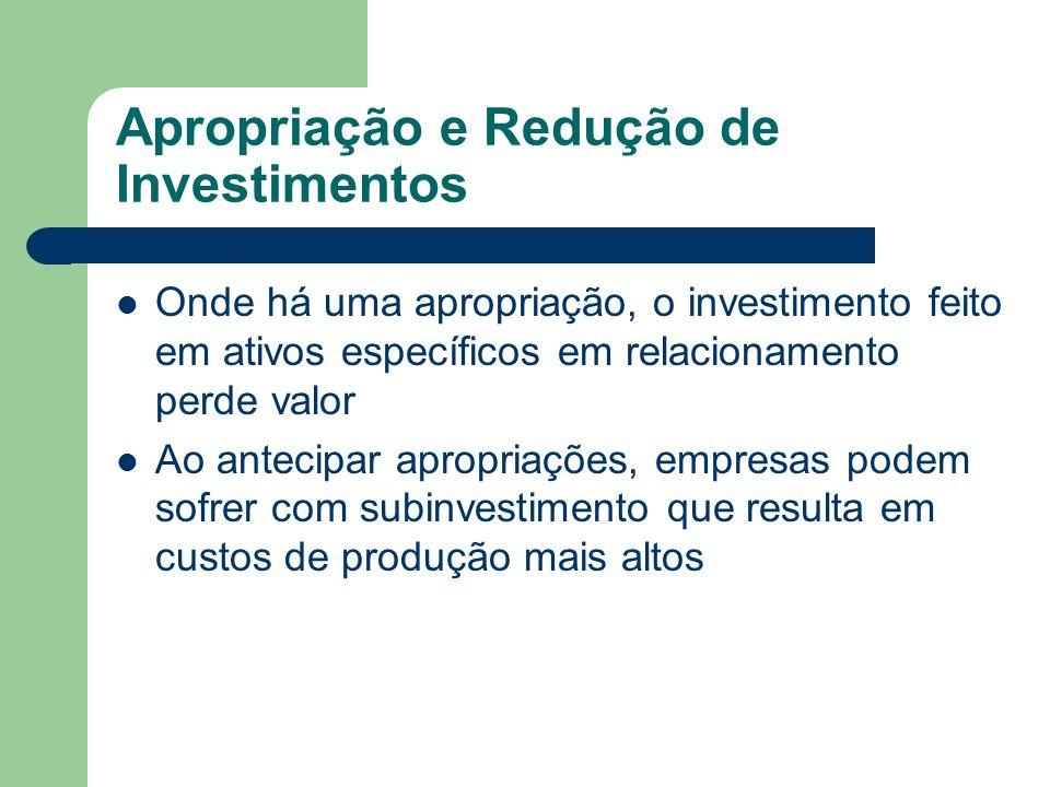 Apropriação e Redução de Investimentos Onde há uma apropriação, o investimento feito em ativos específicos em relacionamento perde valor Ao antecipar