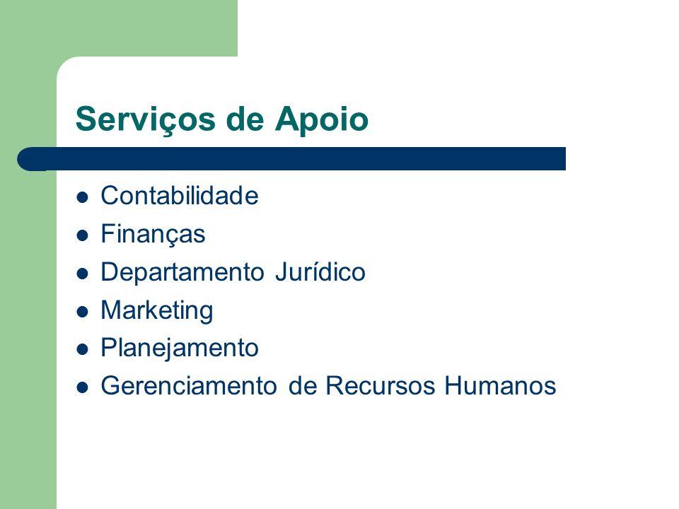 Serviços de Apoio Contabilidade Finanças Departamento Jurídico Marketing Planejamento Gerenciamento de Recursos Humanos