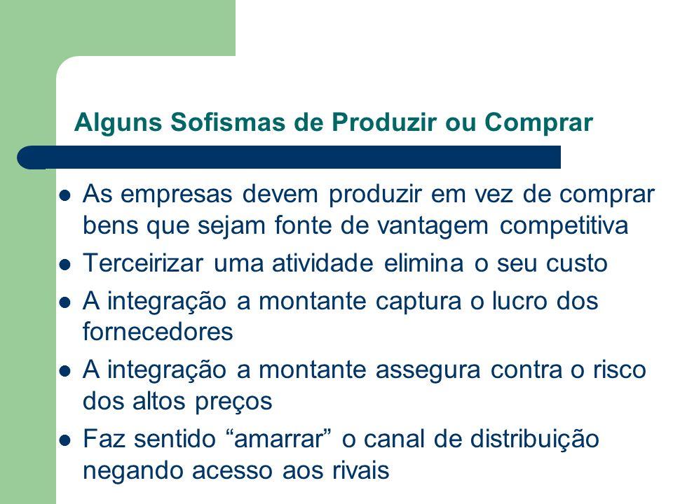 Alguns Sofismas de Produzir ou Comprar As empresas devem produzir em vez de comprar bens que sejam fonte de vantagem competitiva Terceirizar uma ativi