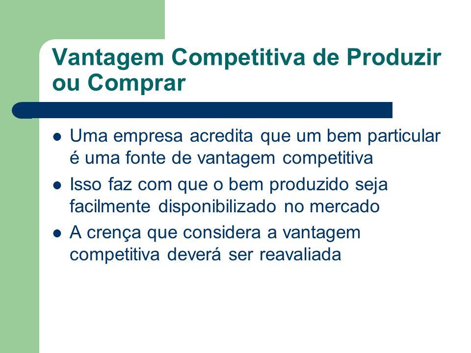 Vantagem Competitiva de Produzir ou Comprar Uma empresa acredita que um bem particular é uma fonte de vantagem competitiva Isso faz com que o bem prod