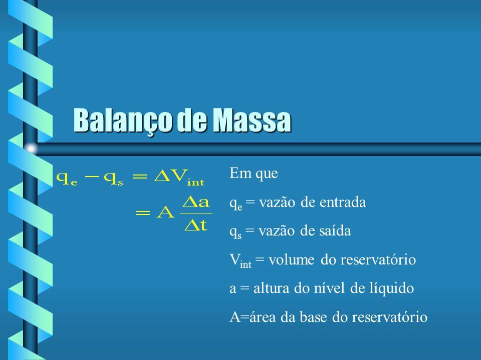 Balanço de Massa Em que q e = vazão de entrada q s = vazão de saída V int = volume do reservatório a = altura do nível de líquido A=área da base do re