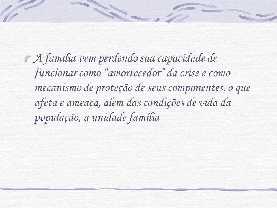 A família vem perdendo sua capacidade de funcionar como amortecedor da crise e como mecanismo de proteção de seus componentes, o que afeta e ameaça, a