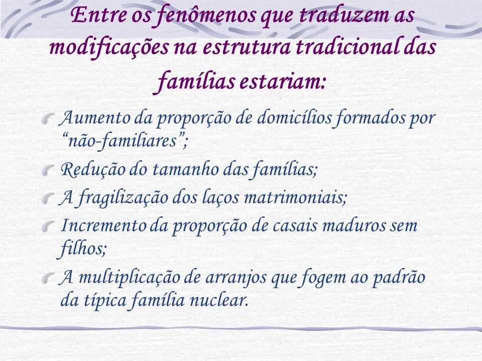 Entre os fenômenos que traduzem as modificações na estrutura tradicional das famílias estariam: Aumento da proporção de domicílios formados por não-fa