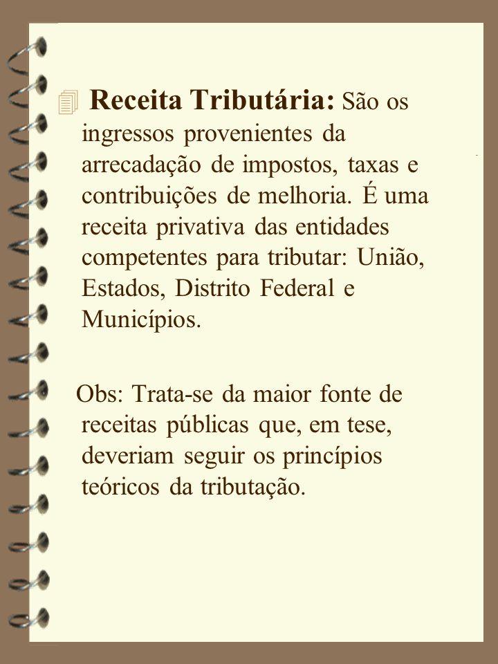 4 Receita Tributária: São os ingressos provenientes da arrecadação de impostos, taxas e contribuições de melhoria.