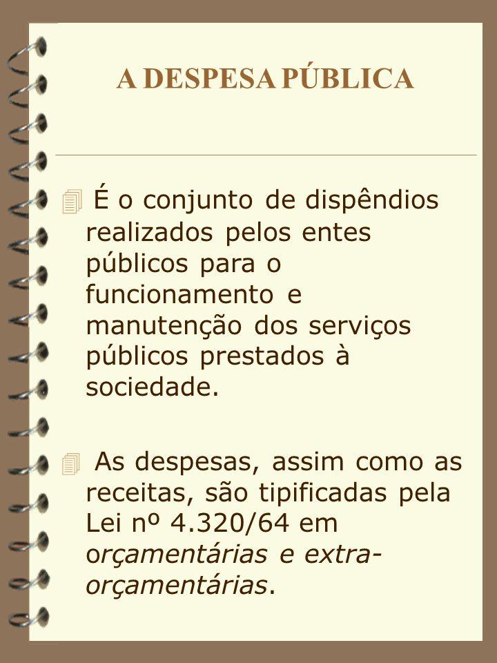 A DESPESA PÚBLICA É o conjunto de dispêndios realizados pelos entes públicos para o funcionamento e manutenção dos serviços públicos prestados à socie