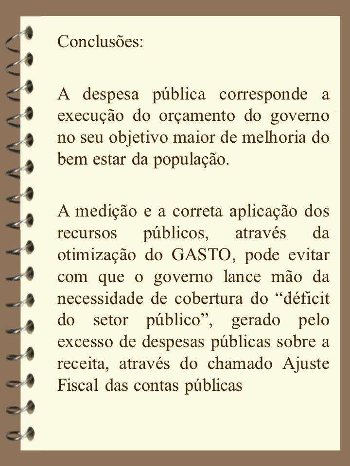 Conclusões: A despesa pública corresponde a execução do orçamento do governo no seu objetivo maior de melhoria do bem estar da população. A medição e