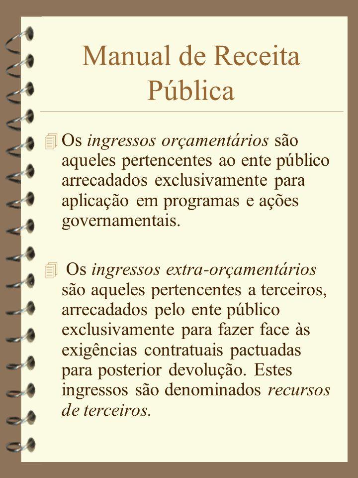 Manual de Receita Pública 4 Os ingressos orçamentários são aqueles pertencentes ao ente público arrecadados exclusivamente para aplicação em programas e ações governamentais.