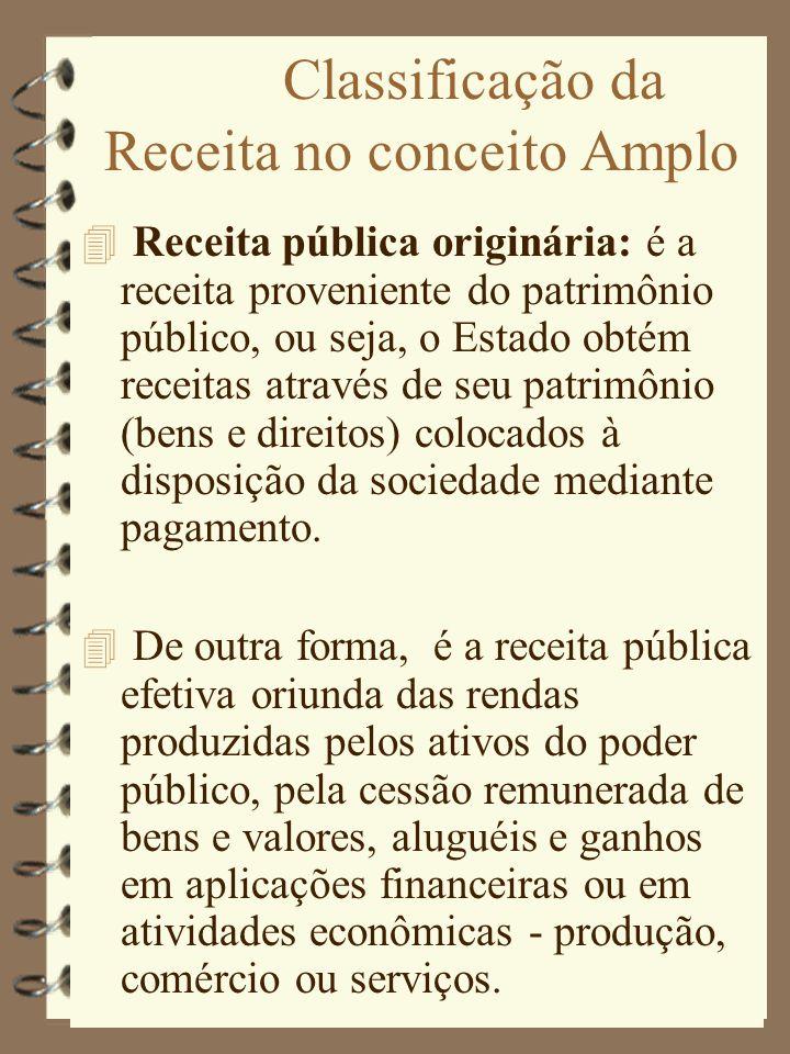 Classificação da Receita no conceito Amplo 4 Receita pública originária: é a receita proveniente do patrimônio público, ou seja, o Estado obtém receit