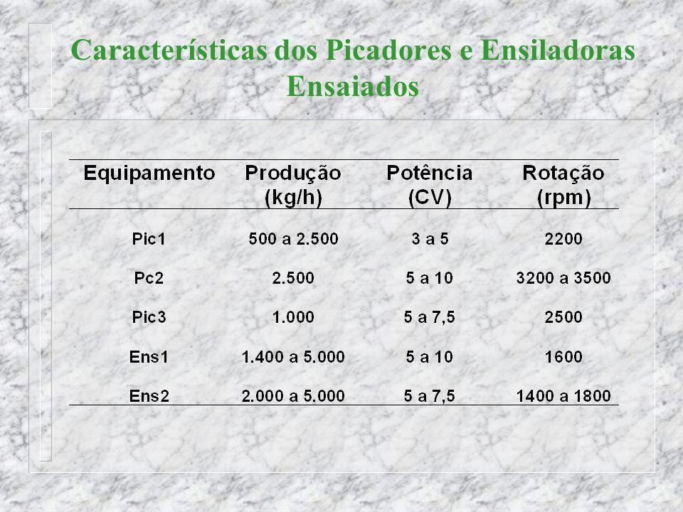 Características dos Picadores e Ensiladoras Ensaiados