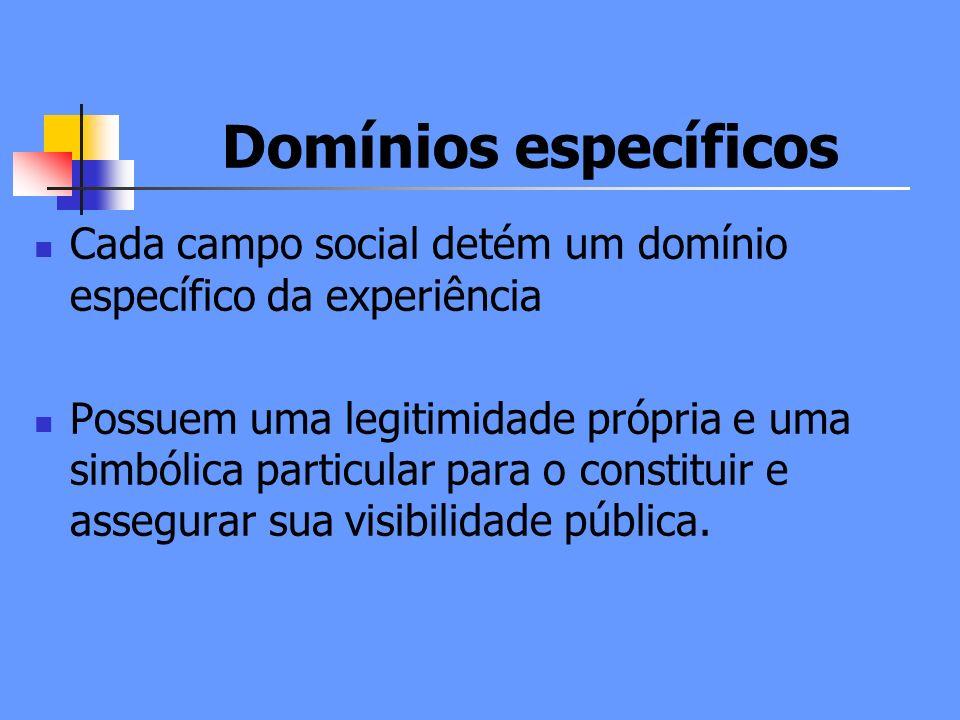 Domínios específicos Cada campo social detém um domínio específico da experiência Possuem uma legitimidade própria e uma simbólica particular para o constituir e assegurar sua visibilidade pública.