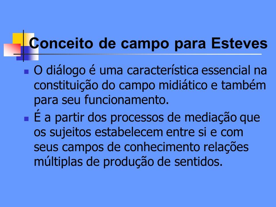 Conceito de campo para Esteves O diálogo é uma característica essencial na constituição do campo midiático e também para seu funcionamento.